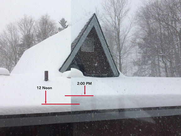 Snow accumulation on a section of flat roof at the Birch Ridge Inn, Killington